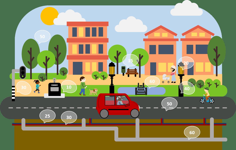Onderhoudsplanning openbare ruimte